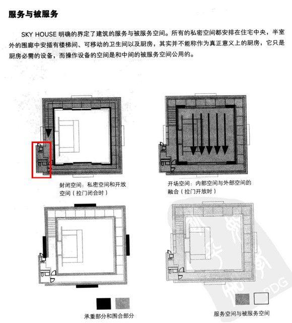 大師作品分析-現代建筑在日本——02 菊竹清訓——菊竹清訓自宅(SKY HOUSE) — 人人小站 | Floor plans, House, Sky