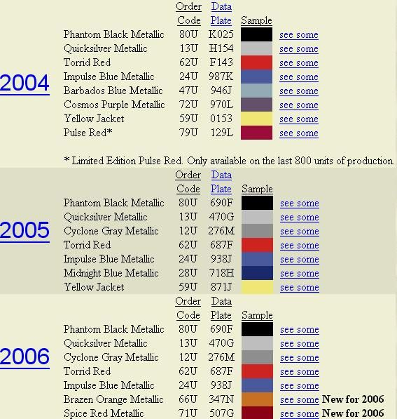 2004-2006 GTO Paint Codes | Cars... Mustangs around the ...