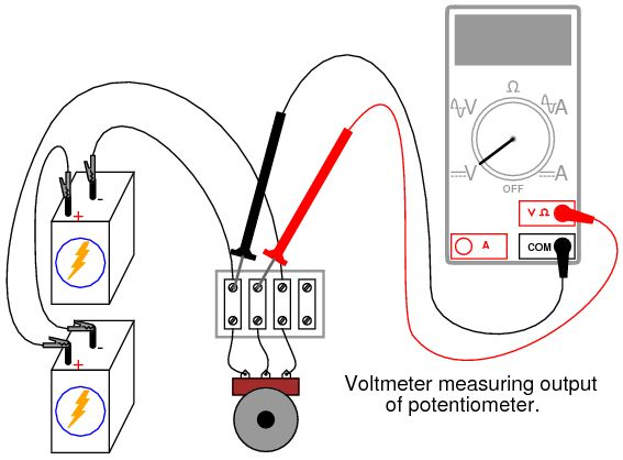 Potentiometer as a Voltage Divider : DC Circuits - Electronics Textbook