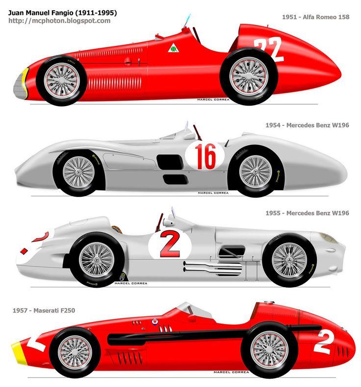 Juan+Manuel+Fangio+F1.jpg (1494×1600)