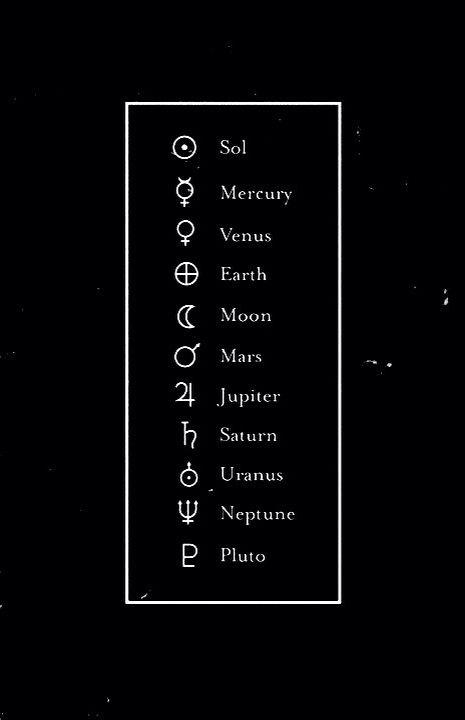 Símbolos astrológicos.