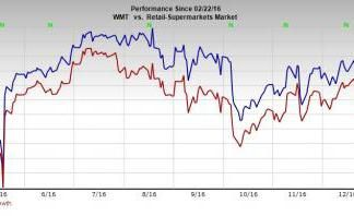 Wal-Mart (WMT) Q4 Earnings, Revenues Beat on Strong Comps