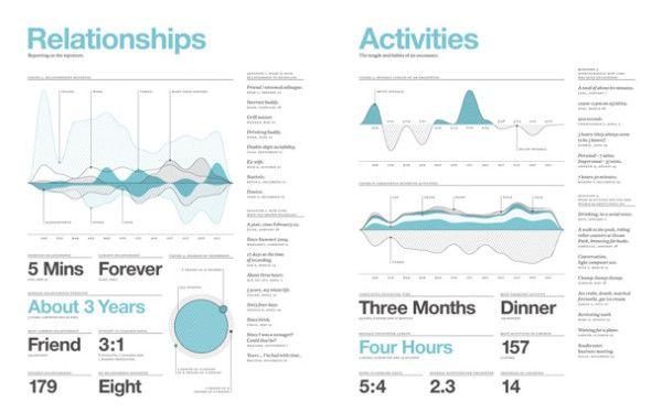 Feltron-infographics-2009