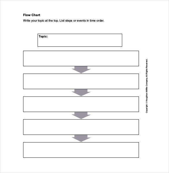 28 Blank Flow Chart Template Free In 2020 Flow Chart Template