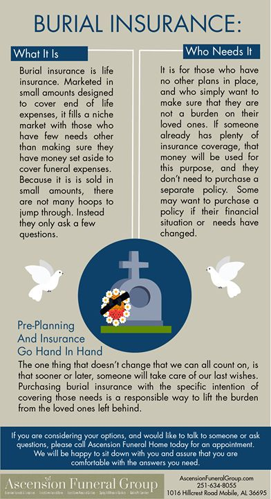 Do you know the benefits of having burial insurance? #AFG ...