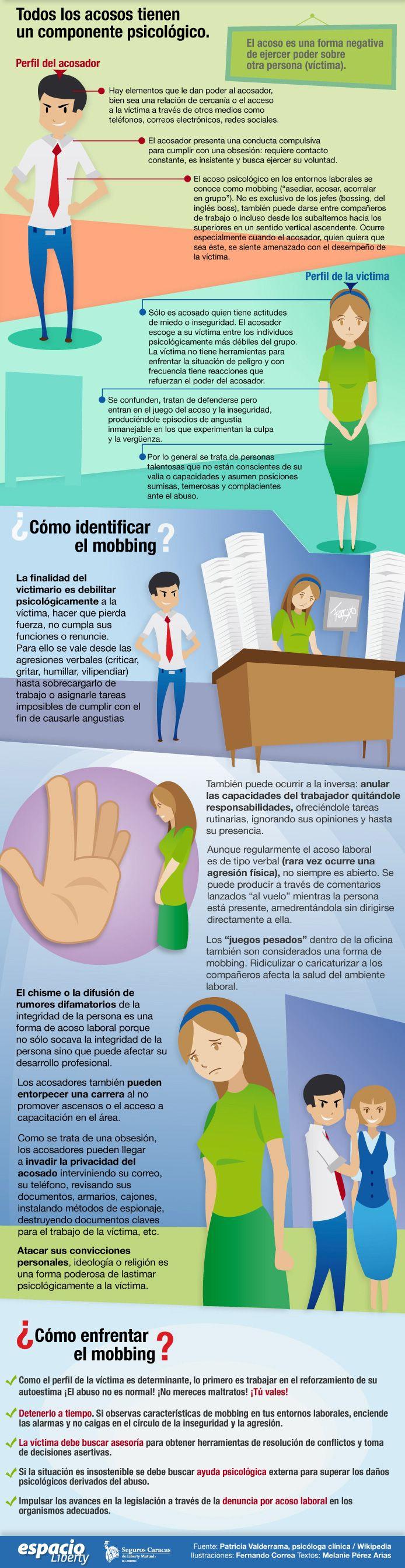 Cómo identificar el acoso laboral o mobbing. Conductas y pruebas. Defensa del trabajador acosado. Vía judicial y otras alternativas. Infografía