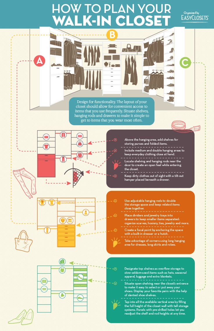 Need help planning your walk-in closet design? Use this handy guide!