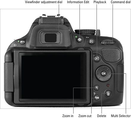 Nikon D5200 cheat sheet