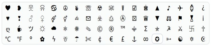 """How to Put Symbols in Your Facebook Status""""organized CHAOS - simple solutons for calming your chaos"""""""