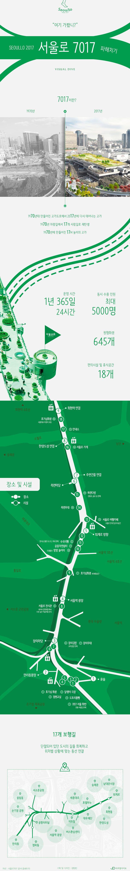 """""""여기 가봤니?"""" 서울로 7017 파헤치기 [인포그래픽] #seoullo / #Infographic ⓒ 비주얼다이브 무단 복사·전재·재배포 금지"""