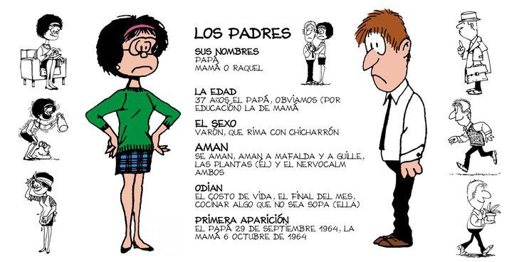 Mini resumen de Mafalda y sus personajes - Taringa!