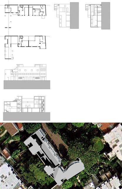 Villa la roche jeanneret
