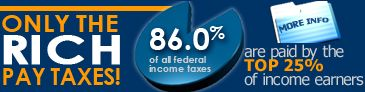 86.0% of all taxes are paid by the top 25.0% of income earners.