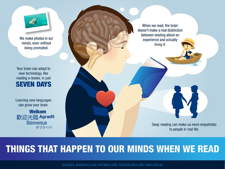 things that happen to our minds when we read