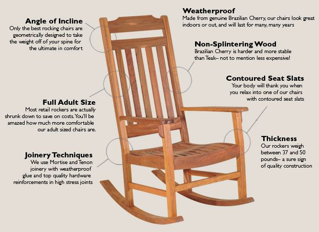 World S Finest Outdoor Rocker Outdoor Rocking Chair