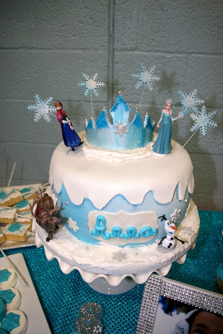 Movie Frozen Birthday Cake Birthday Party Ideas
