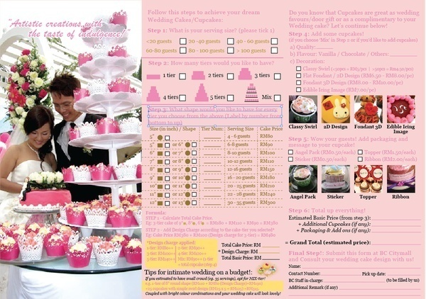 Wedding cake order form business business foodstuff-i-love