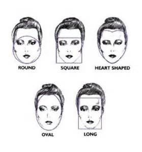 The 25+ best Square face hairstyles ideas on Pinterest | Haircut ...