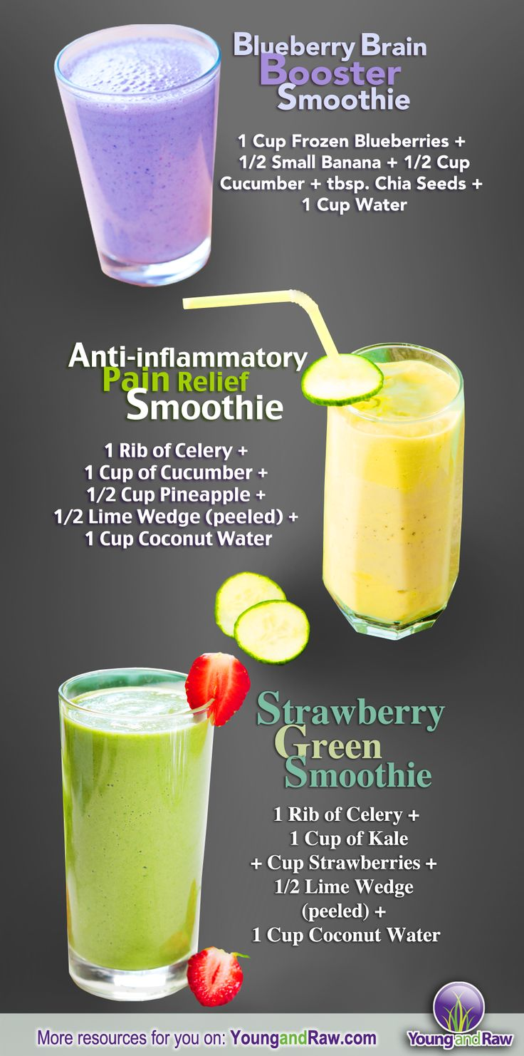 Blueberry Brain Booster, Anti-Inflammatory Pain Relief, Strawberry Green Smoothie