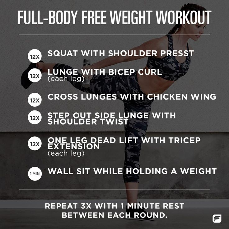 Free Weights Total Body Workout: This Full-body Free Weight Workout Is Simple And Effective