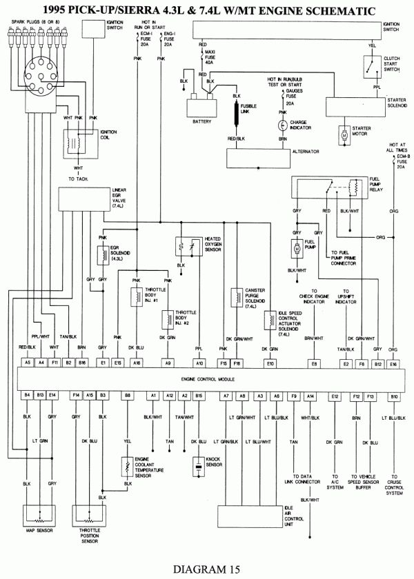 16 Wiring Diagram For 1990 Chevy Pickup With Deisel Engine Engine Diagram Wiringg Net Gmc Truck Chevy Trucks Gmc