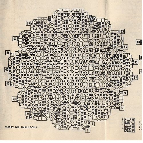 design-543-filet-crochet-small-doily-chart.jpg (500×500)