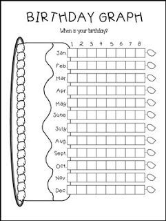 """FREE MATH LESSON - """"FREE Birthday Bar Graph"""" - Go to The Best of Teacher Entrepreneurs for this and hundreds of free lessons. Kindergarten - 4th Grade #FreeLesson #Math #BacktoSchool http://www.thebestofteacherentrepreneurs.net/2016/08/free-math-lesson-free-birthday-bar-graph.html"""