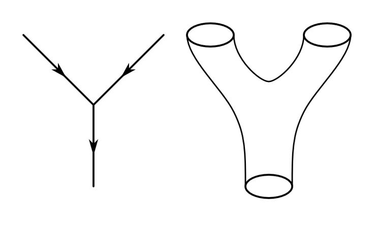 Point&string - Θεωρία χορδών - Βικιπαίδεια