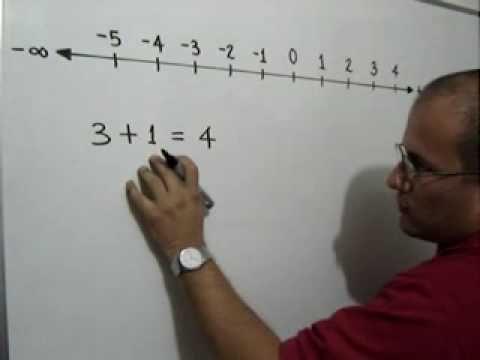 Operaciones con Números Enteros: Julio Rios explica cómo multiplicar, dividir, sumar y restar Números Enteros.