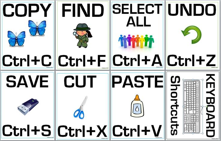 Every computer user should know and use these shortcuts!  Great to post in the classroom!:
