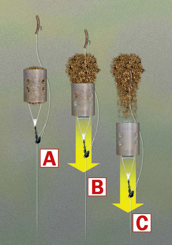 Get more bites when feeder fishing for bream, carp and tench