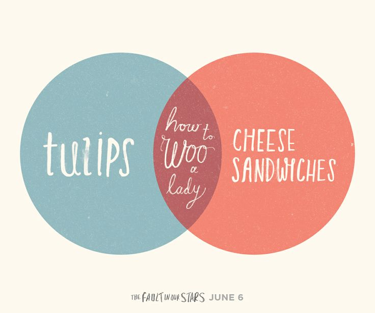 And you thought women were complicated. Turns out it's quite simple after all. Grab your date and see #TFIOS: fox.co/TFIOStix