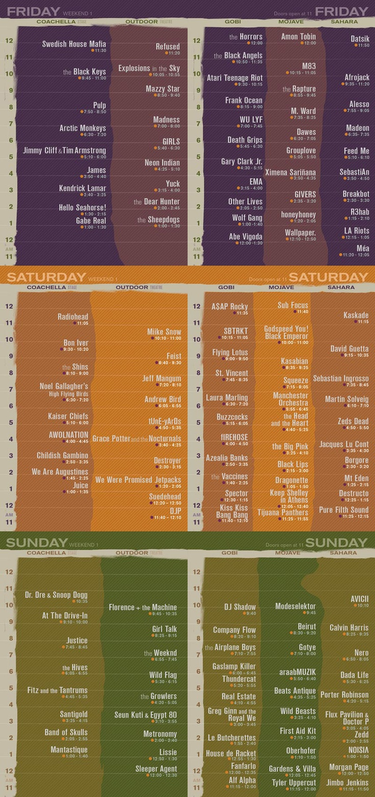 jealous - the Coachella schedule