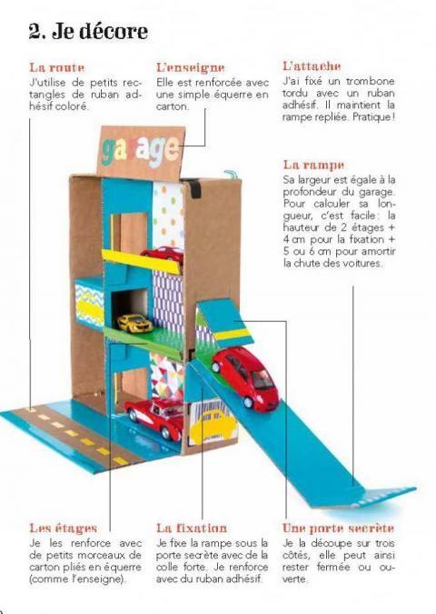 """Ce garage à petites voitures à fabriquer soi-même est l'occasion de passer un moment privilégié avec vos enfants dans une atmosphère créative et ludique. Construit en une heure et facile à ranger en le pliant, ce jouet est très simple à réaliser et pas encombrant. Découvrez vite le pas en pas en photo de Delphine Doreau, extrait de son livre """"Tout en carton"""", éditions La Plage."""