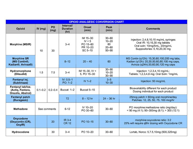ACNA(DEC)2007, Vol.25, Issues 4, Pain Management