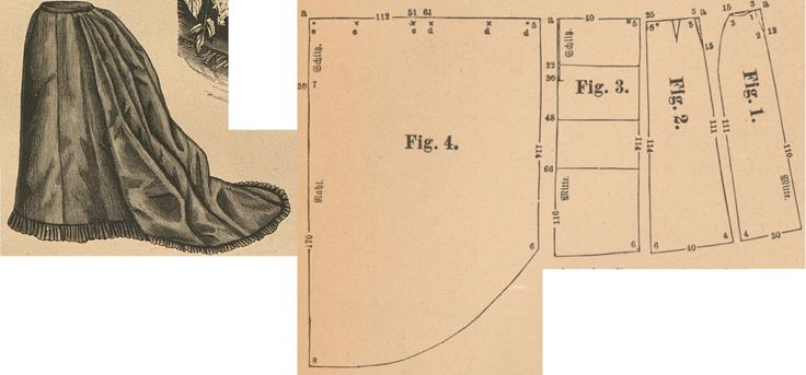 Der Bazar 1887: Foundation skirt for ball dresses from taffeta (add lining and pleated balayeuse); 1. front part in half size, 2. side gore, 3. back breadth in half size (add a bustle pad at the top and three 40-50-60 cm long steel hoops fastened by elastic-bands), 4. train in half size