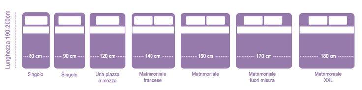 Le 17 migliori idee su dimensioni del letto su pinterest tabelle dei formati del letto fare - Misura standard letto matrimoniale ...
