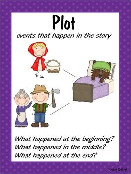 Story Elements Anchor Charts for KIndergarten and FIrst Grade.  Includes character, setting, plot, main idea, author and illustrator.