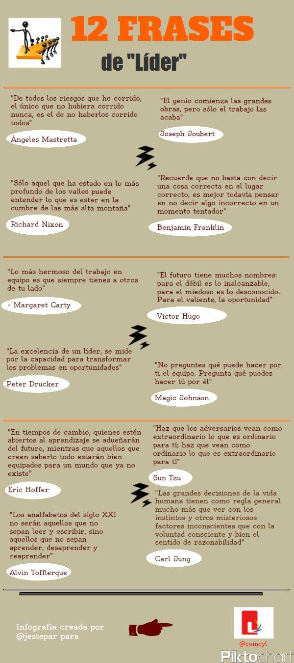 12 frases célebres sobre el #liderazgo