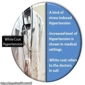 36 best Hypertension or High Blood Pressure images on Pinterest ...