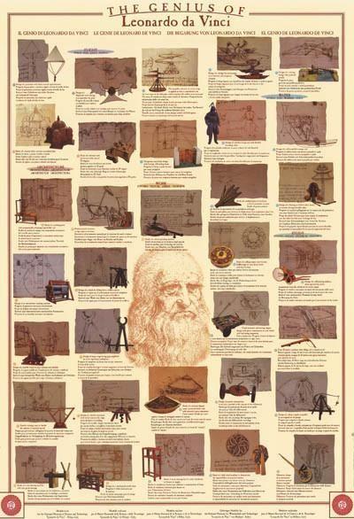 Agreatposter ofthe famous works of Renaissance genius Leonardo da Vinci! Includes hisinventions andhistorical info. Fully licensed. Ships fast.26x38 inche #LeonardodaVinci