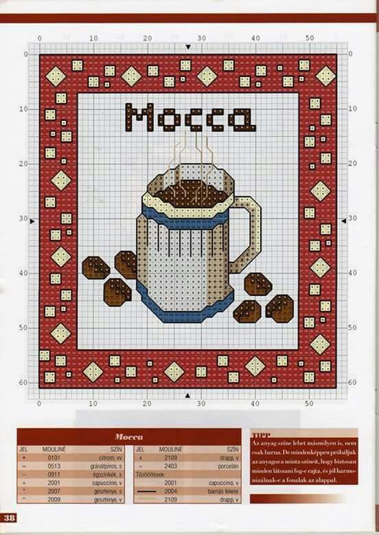 4416 best cross stitch images on pinterest cross for Cross stitch kitchen designs
