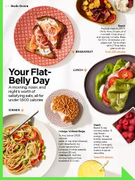 """""""Your Flat-Belly Day"""" in Women's Health September 2014."""