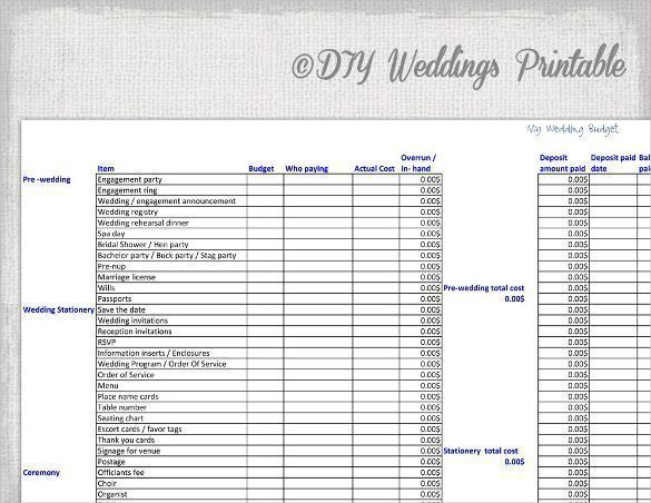 Wedding Budget Spread Sheet For , Wedding Budget Spreadsheet Excel - Create A Spreadsheet In Excel