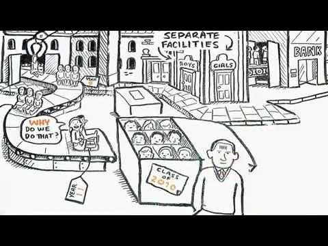 ▶ Ken Robinson - Cambiando Paradigmas - traducido al español - YouTube