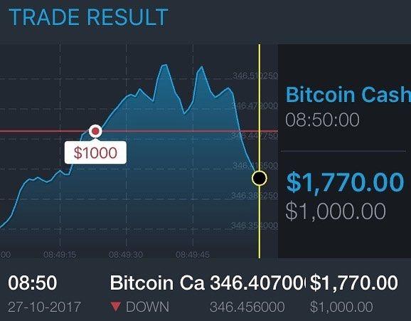 Mining Litecoin Vs Bitcoin 2018 University Of Southern