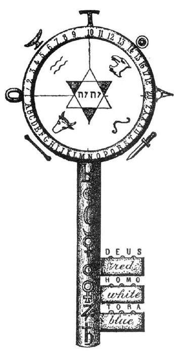 7ca62164d86 3 mondes   symbole ésotérique en 2019   Symboles alchimie, Occulte ...
