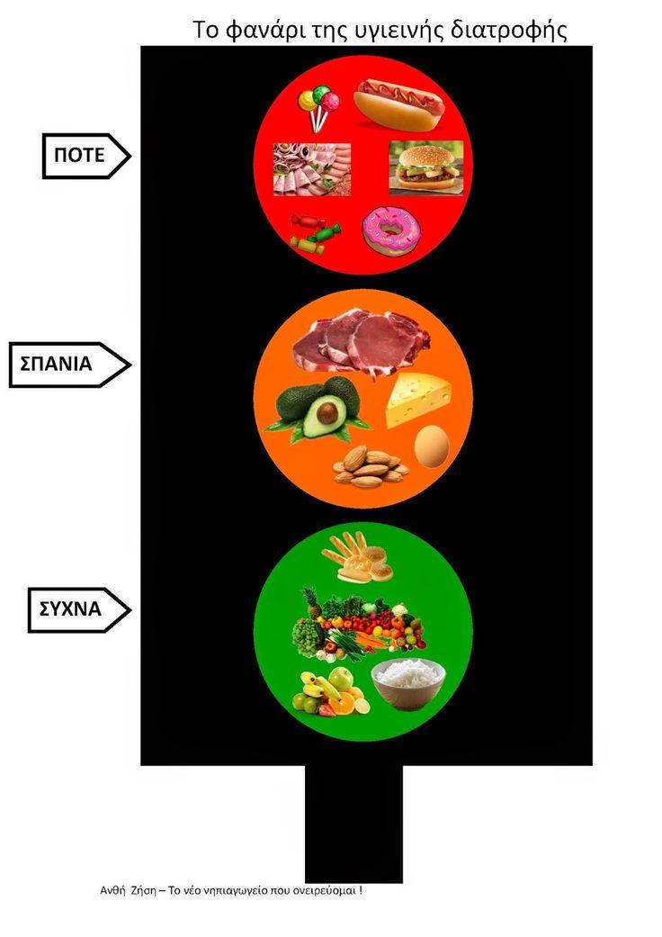 Ζήση Ανθή : Ιδέες για την υγιεινή διατροφή στο νηπιαγωγείο .    Παγκόσμια ημέρα υγιεινής διατροφής (16/10) στο νηπιαγωγείο     Τι μπορώ να...