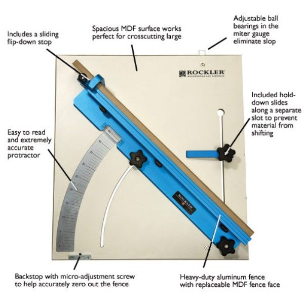 1000 Ideas About Table Saw Reviews On Pinterest Best Table Saw Contractor Table Saw And