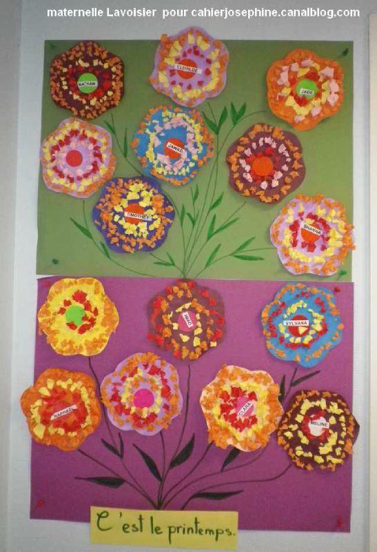 Printemps fleurs arts visuels pinterest - Fleurs printemps maternelle ...